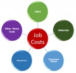 QuickBooks job costing webinar